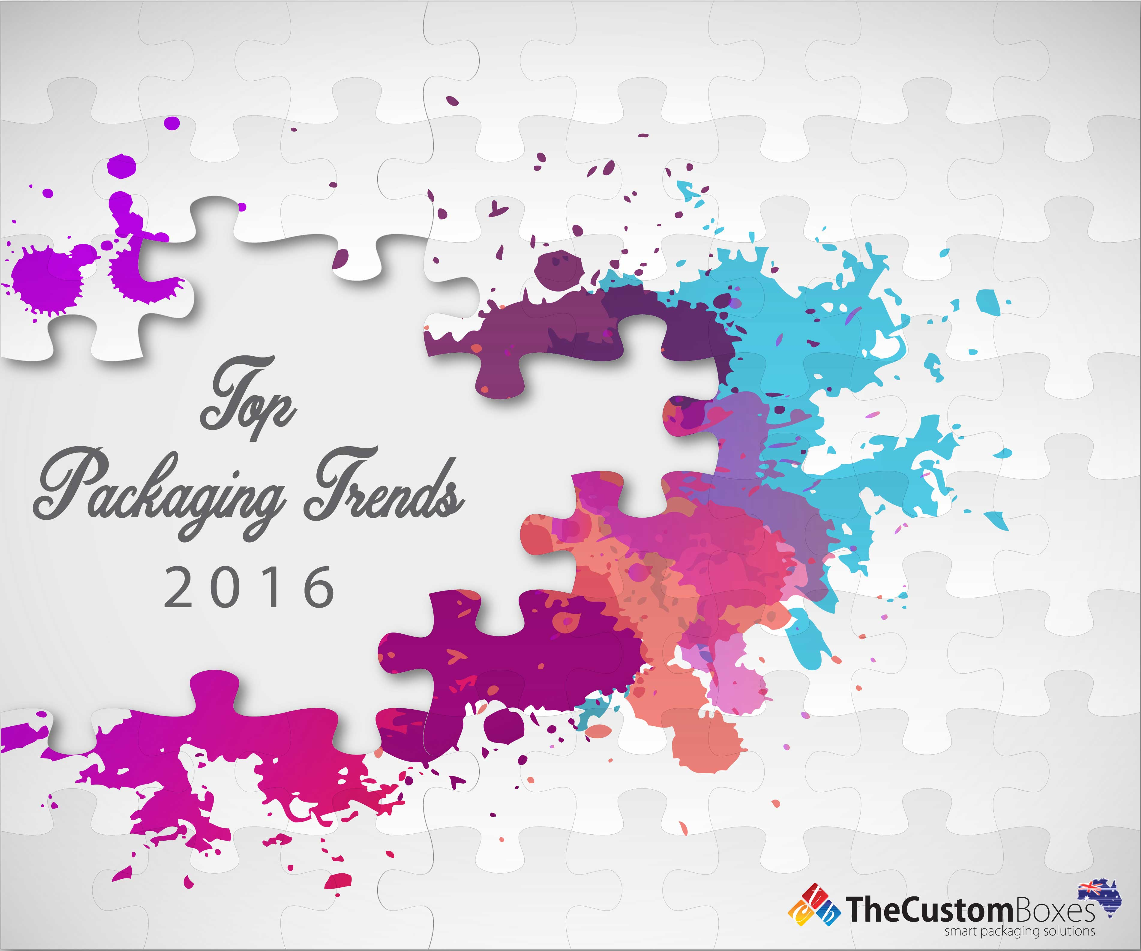 Top Packaging Trends In 2016